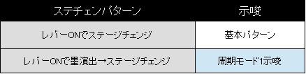 baji3-stagebetu-sisa3.jpg