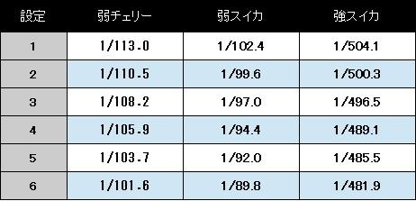 eurekaAO-koyaku-kaiseki3.jpg