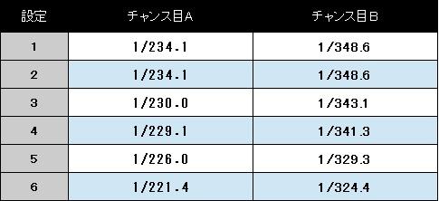 eurekaAO-koyaku-kaiseki4.jpg