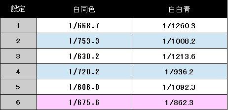 eurekaAO-setteisa-bonus-furiwake.jpg