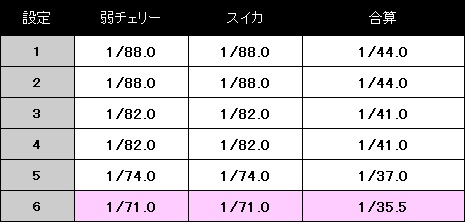garo-setteisa-koyaku.jpg