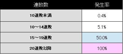 hokutoshura-kobusi-hasseiritu.jpg