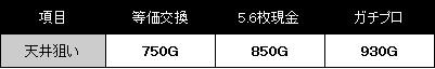 hokutoshura-neraime1121.jpg