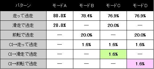 monhan3-quest-sisa7.jpg