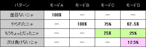 monhan3-quest-sisa9.jpg