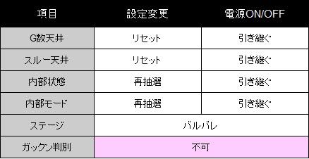monhan3-reset-kaiseki.jpg