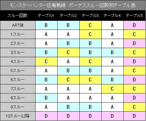 monhan3-tabel-hyou.jpg