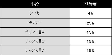 soulC-koyaku-kitaido.jpg