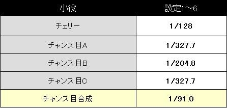 soulC-koyaku1.jpg