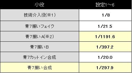 soulC-koyaku2.jpg
