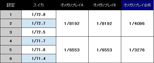 soulC-koyaku4.jpg