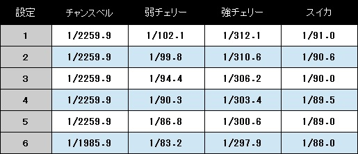 starocean-koyaku2.jpg