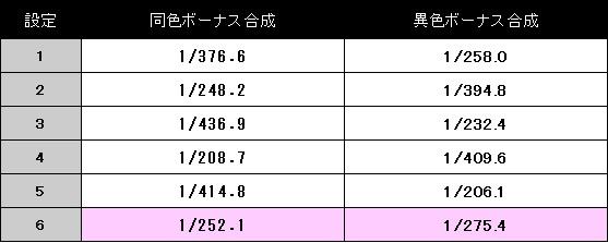 yowamusi-setteisa-bonus-shurui.jpg