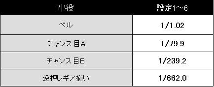 yowamusi-soukita-koyaku.jpg