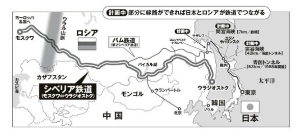 シベリア鉄道地図