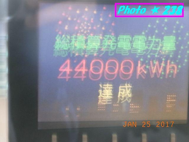 44000の達成