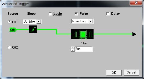 発振器として利用する場合のnoInterrupts(HiLetgo Digispark Kickstarter ATTINY85 Digispark 超小型Arduino互換)