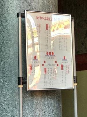 埼玉県 坂戸の秘境 道教寺院 聖天宮 本殿内 神々達