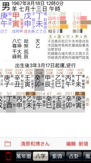 清原元選手さんの四柱推命(八字)