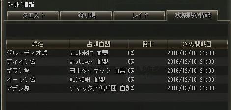 20161127戦争結果