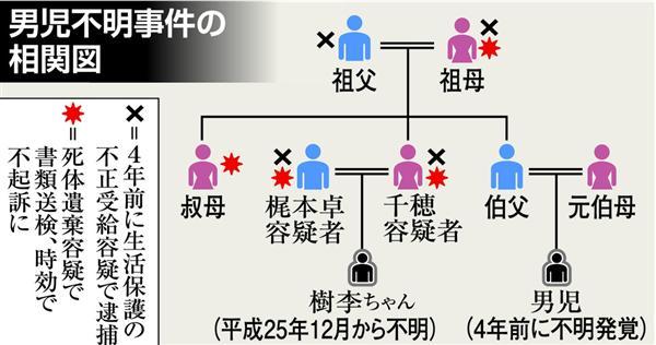 【ヤバイ】北九州監禁殺人事件・尼崎事件の再来?兵庫・川西の女性暴行死は十数人で集団生活・生活保護・児童手当を生活費の一部にしていた!