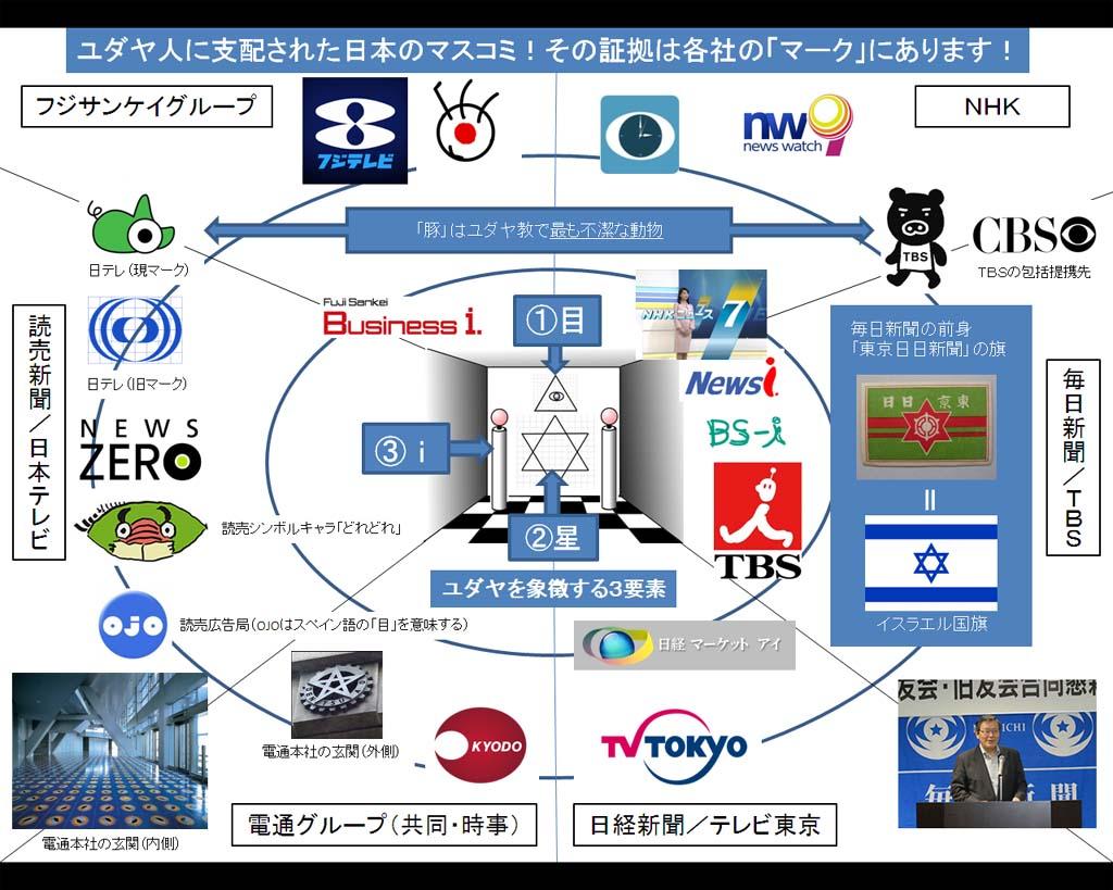 ピコ太郎はイルミナティの広告塔だった!? 海外メディアで話題「PPAPは三角形を象徴」