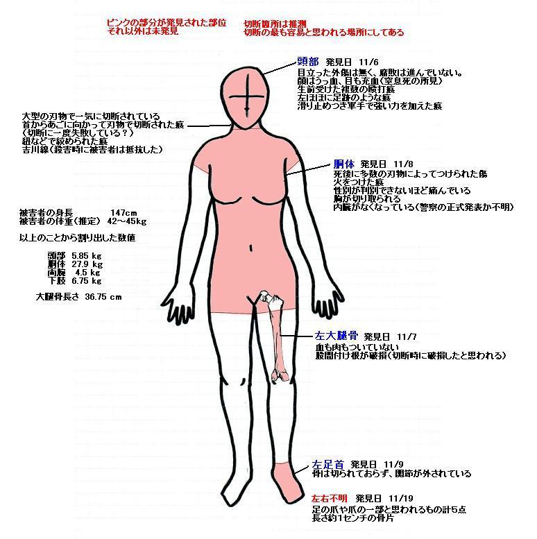 【衝撃】7年前の島根女子大生バラバラ事件の犯人は遺体発見2日後に死亡していた!