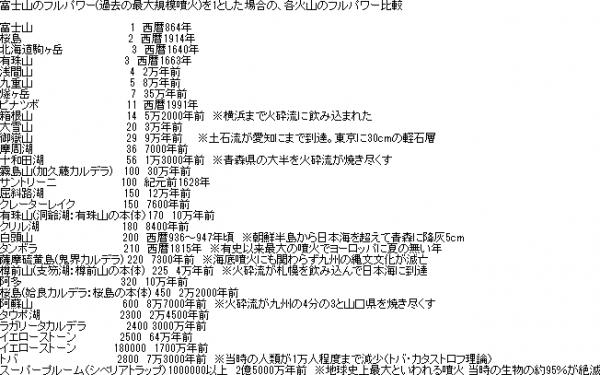 http://blog-imgs-98.fc2.com/o/k/a/okarutojishinyogen/newsplus_1479372058_3401s.png