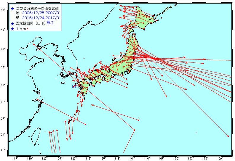 幾度も襲った巨大地震で「日本列島」はどれだけ動いたか?20年間の「地殻変動」を再現した動画を国土地理院が公開