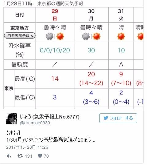 【天気】東京で30日の最高気温が「20℃」予想、20℃以上になれば約半世紀ぶり…季節外れの高温続く、体調管理に注意