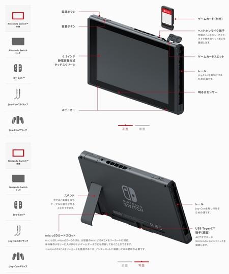 Nintendo S2017-01-13-003a-vert