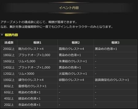 DDON2016-11-16-001.jpg