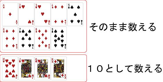 bakara_kazoe.jpg