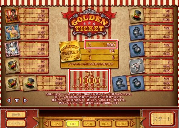 goldenticket_pay.jpg