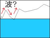 slotwave.jpg