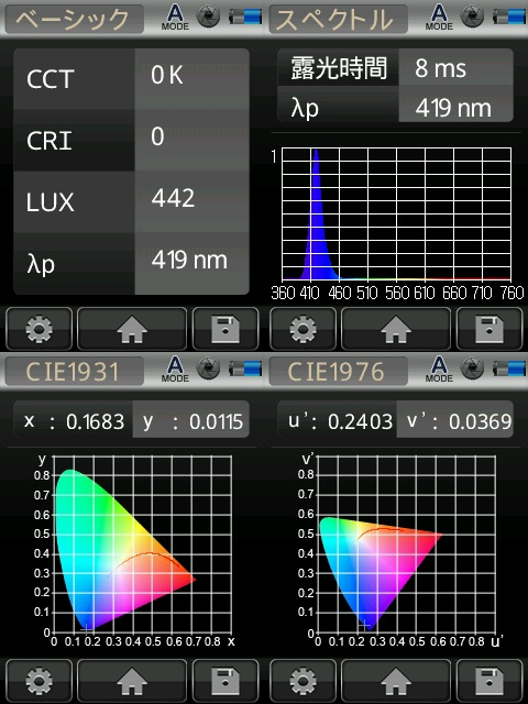 corona UV