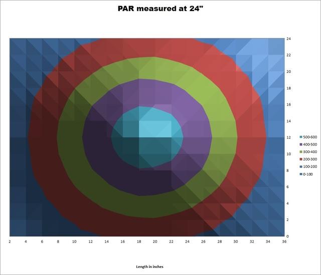 PAR_graph_CORONA.jpg
