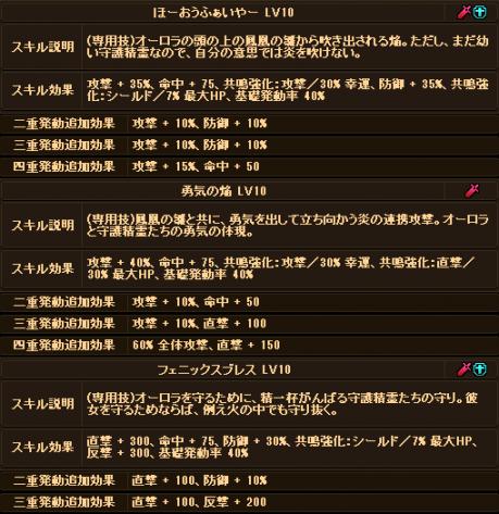 20170127-2 ☆10オーロラちゃんのデータ♪②