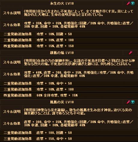 20170209-2 ☆10グロリアさんのデータ♪②