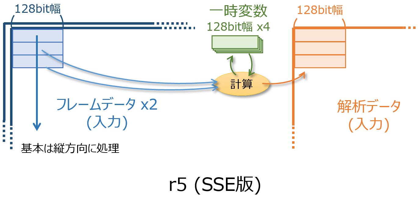 afs_scan_chunk_r5