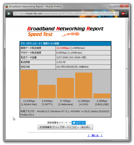 SnapCrab_Broadband Networking Report - Mozilla Firefox_2017-1-9_6-9-5_No-00