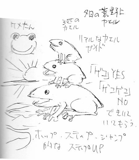 カエルのガイド