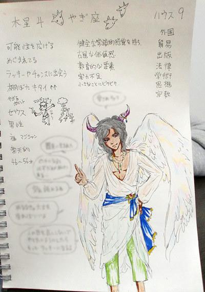 悪魔か天使かな木星
