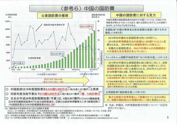 石垣島への自衛隊部隊の配置10[1]