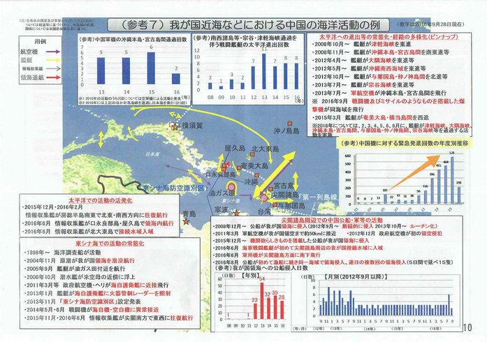石垣島への自衛隊部隊の配置11[1]