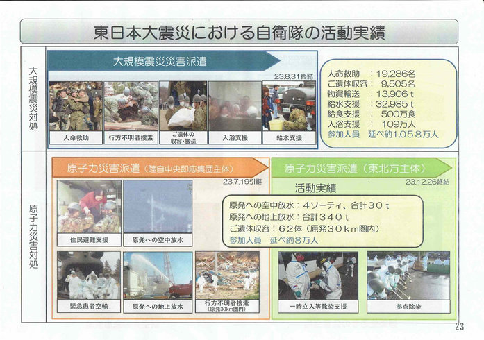 石垣島への自衛隊部隊の配置24[1]