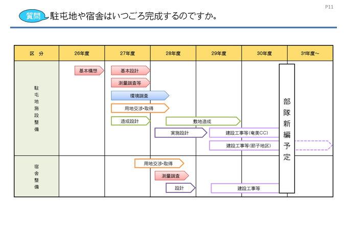 奄美大島への部隊配備について0013[1]