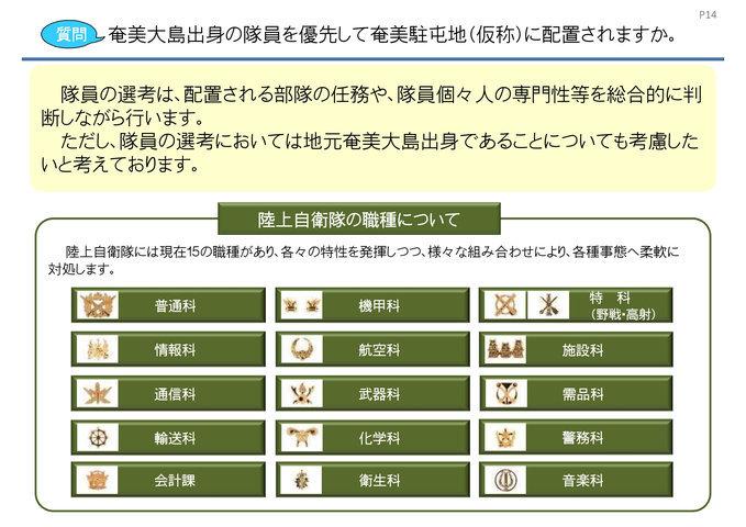 奄美大島への部隊配備について0016[1]