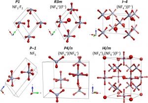 Nitrogen hexafluoride ion