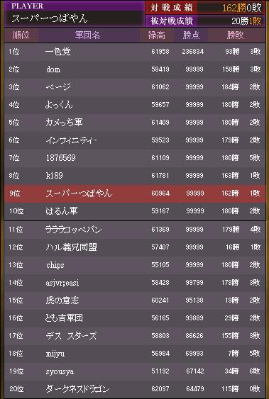 2016 12 29 通信合戦リスト